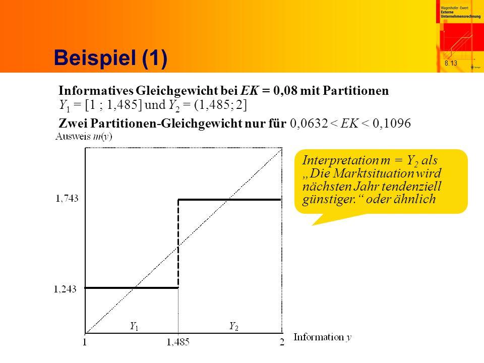Beispiel (1) Informatives Gleichgewicht bei EK = 0,08 mit Partitionen Y1 = [1 ; 1,485] und Y2 = (1,485; 2]